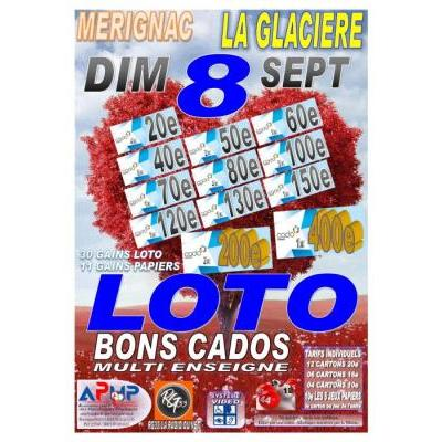 LOTO APHP